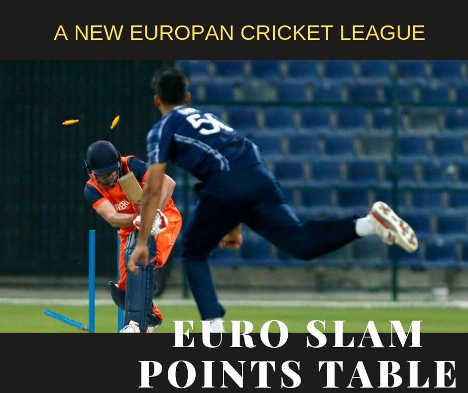 Euro T20 Slam Points Table