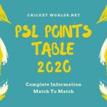 2020 psl points table