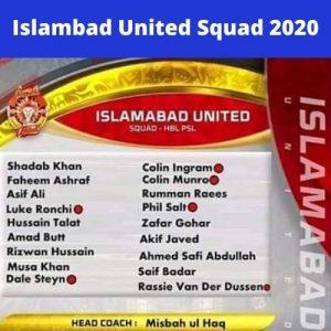 PSL Islamabad United Squad 2020