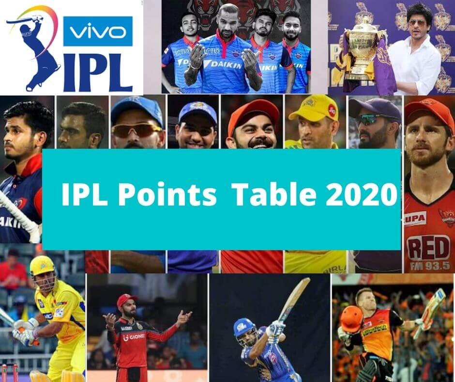IPL Points Table 2020