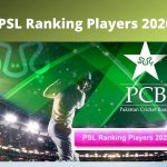 ICC Cricket Ranking 2020
