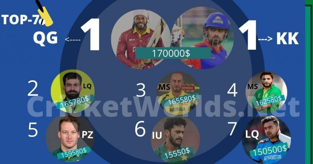 top 7 psl 6 paid players