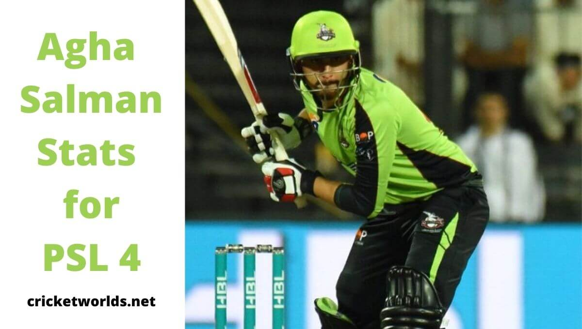 Agha Salman Performance In PSL 2019