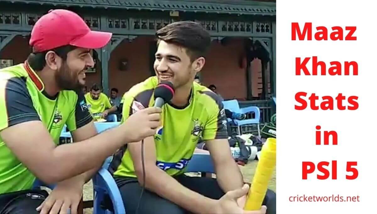 Maaz Khan Performance In PSL 2020