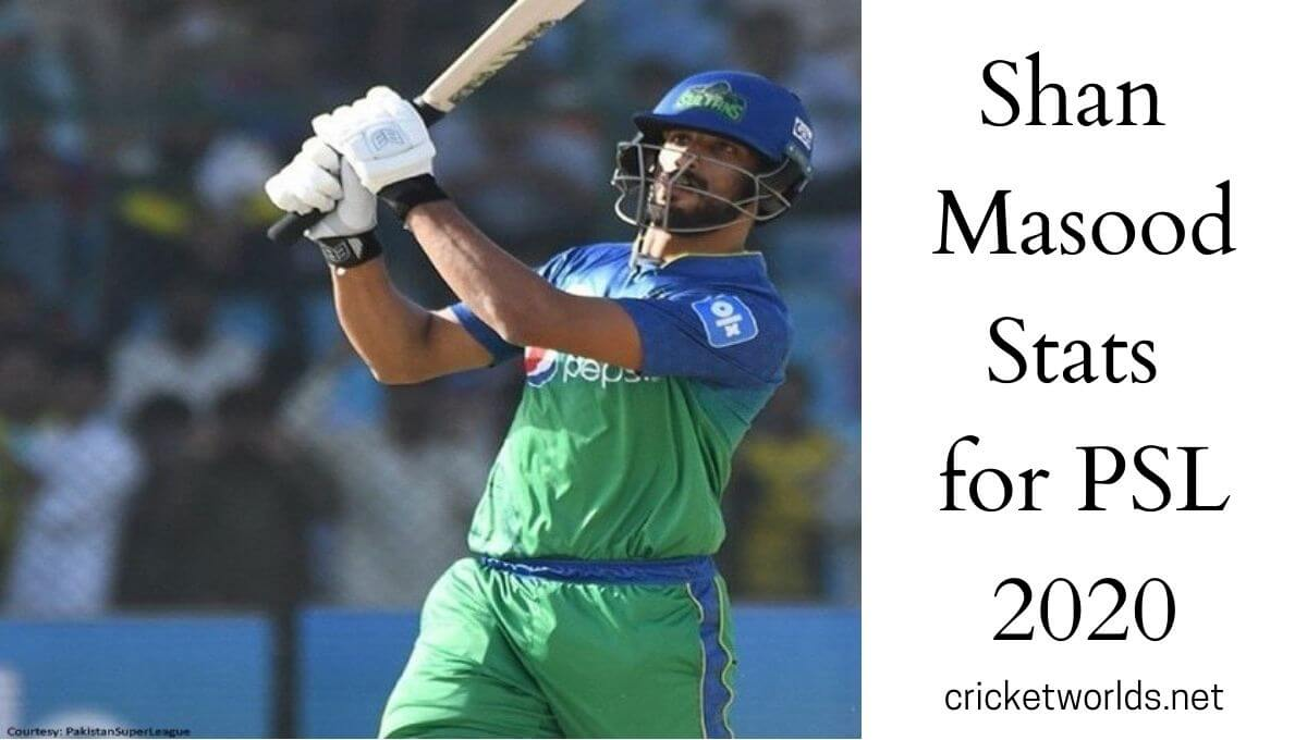 Shan Masood Performance In PSL 2020