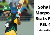 Sohaib Maqsood Performance In PSL 2019