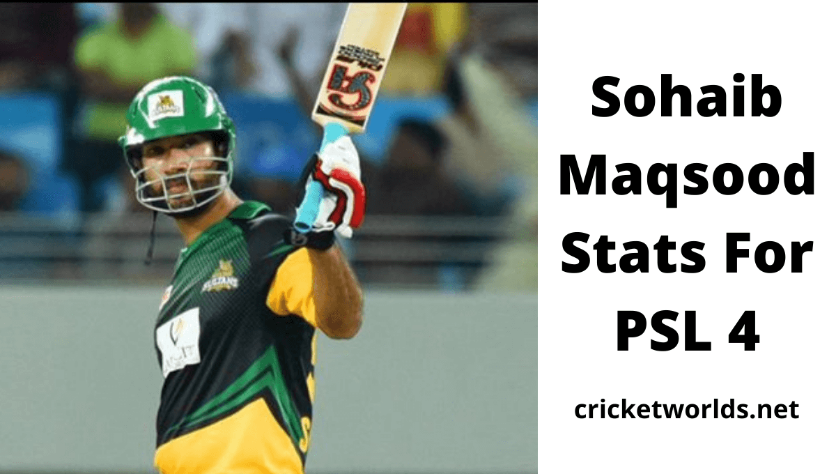 Sohaib Maqsood Performance In PSL 2019