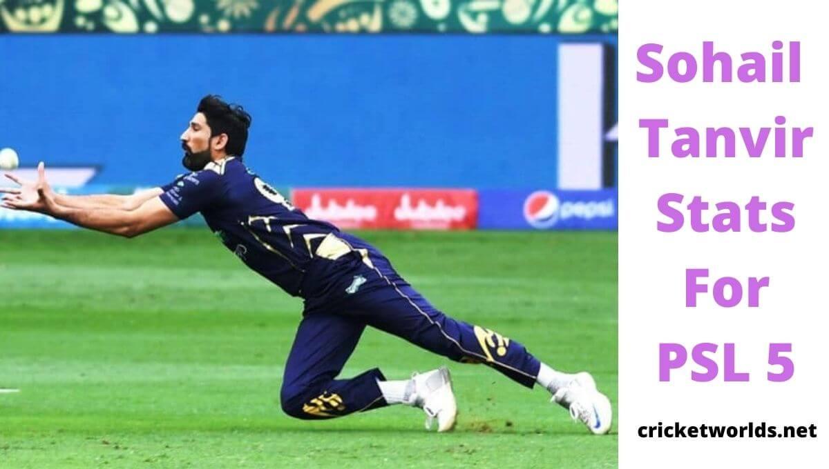 Sohail Tanvir Performance In PSL 2020